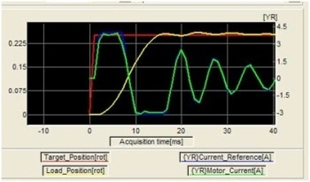 A Practical Approach to Tuning Motion Service Loops