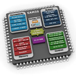 SAM3S Series Flash MCUs from Atmel Corporation