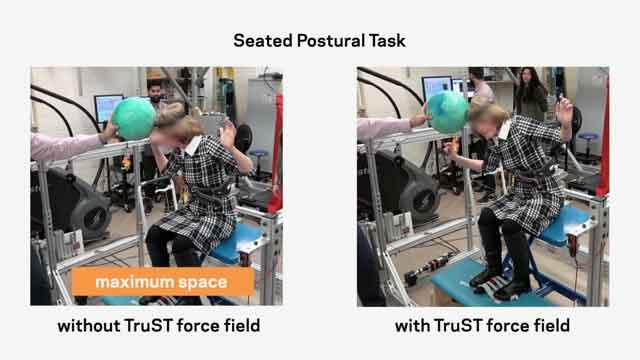 Robotic Trunk-Support Trainer to Retrain Patients with Spinal Cord Injury
