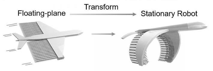 Biohybrid Robot Made from a Combination of Heart Tissue and 3D Printing