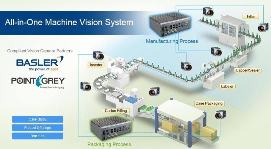 Advantech Launches AIIS Product Series for Automation-Related Machine Vision Applications
