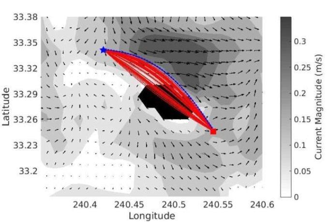 New Algorithm Improves Energy Efficiency of Autonomous Underwater Vehicles