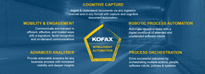 Kofax Launches Industry's First Integrated, AI-Enabled Platform Ecosystem to Advance Future-of-Work Initiatives